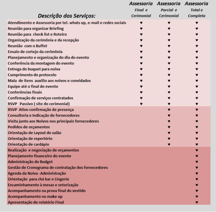 Descrição Serviços Assessoria Crisquadrini